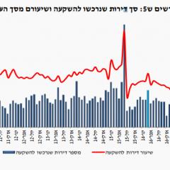 """סקירת הנדל""""ן של המשרד בשבועון Jewish Press"""